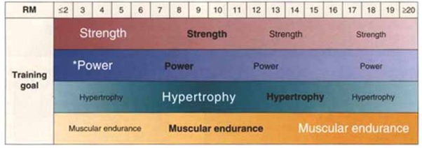 Exercise intensity/load: does it matter? – Body Happy